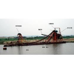 大型挖沙船多少钱、挖沙船、多利达重工(查看)批发