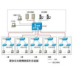 弱电工程方案|奈维网络通讯(在线咨询)|山西弱电工程图片