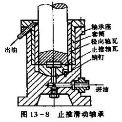 KMP225型号齐全-进口图片