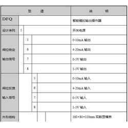 百特仪表(图)|操作器DFQ566RS485|操作器图片