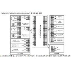 调节器XMGAF50U06VP-百特仪表-调节器图片