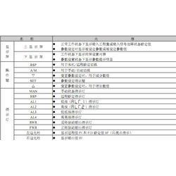 百特仪表(图)_调节器XMGAF60UU66V_调节器图片