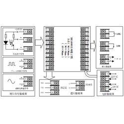 厂家直销转速表XMS5000-百特仪表(在线咨询)-转速表图片