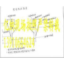 化工窑密封新结构|亿纳(在线咨询)|济南化工窑密封图片