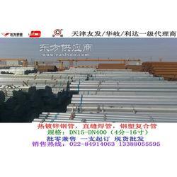 镀锌方管生产厂家、镀锌方管市场图片