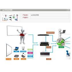 智能录播系统-录播-捷安迅电子科技(查看)图片