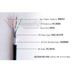 對超五類網線的產品概述圖片