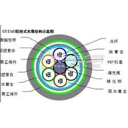 GYTA53光缆特惠来袭图片