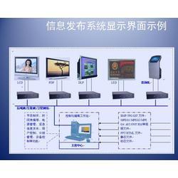 武汉九华视讯 会议室多媒体设备调试-多媒体图片