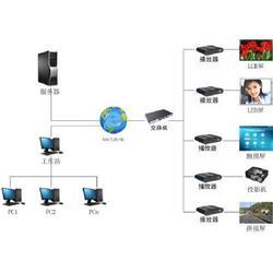 多媒体-武汉九华视讯工程-多媒体的装修布线预案图片