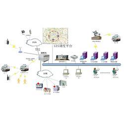 武汉九华视讯系统-投影机-商务教育中应用投影机图片