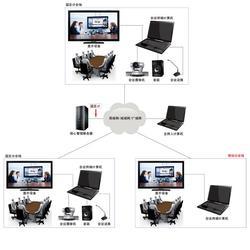 孝南区 会议设备-武汉九华视讯-触摸会议设备图片