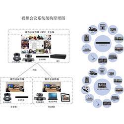 电话会议设备,青山区 会议设备,武汉九华视讯(多图)图片