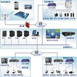 监利县 安防监控系统-武汉九华视讯-家用安防监控系统图片