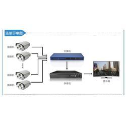荆州市 安防、武汉九华视讯(在线咨询)、摄像头安防监控系统图片