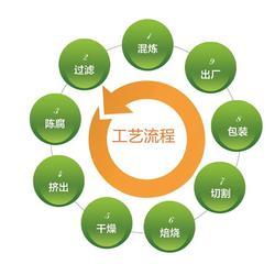 博霖环保(图)-催化剂活性-鹤岗催化剂图片