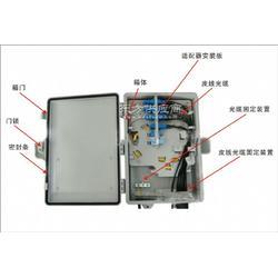光纤分线盒用途图片