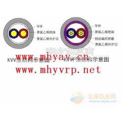 MKVV软芯矿用电缆MKVVP图片