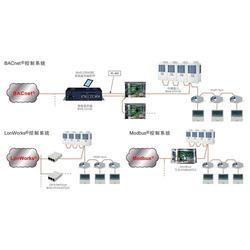 东芝空调手机控制器_空调集中控制器_空调手机控制器图片
