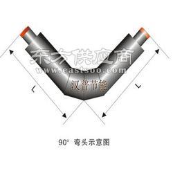 黑夹克聚氨酯保温管图片