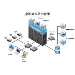 东城桌面虚拟化、桌面虚拟化、荣欣电子科技(查看)图片