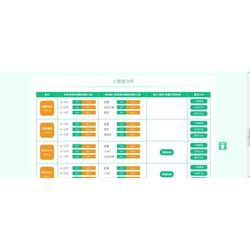 青山区健康管理平台、联合创佳、学生健康管理平台图片
