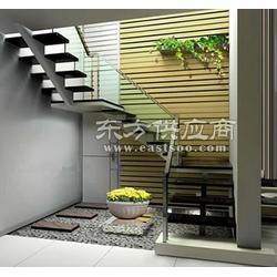 钢木楼梯消费人群相对重要图片