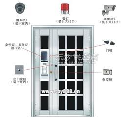 出租屋对于网络视频门禁的要求图片
