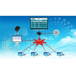 智能化体检呼叫系统 解决多次排队问题图片