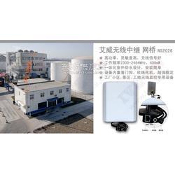 无线传输-艾威防雷防水无线网桥-远距离无线传输设备图片