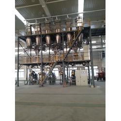粉末冶金|安达信|粉末冶金自动配料系统厂家图片