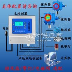 有害气体检测仪各种气体报警设备生产研发图片