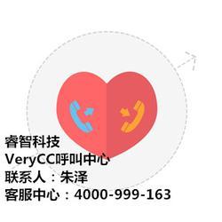睿智科技(多图)_呼叫中心系统方案_呼叫中心图片
