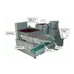 五金件磁力研磨机,启隆研磨机(在线咨询),磁力研磨机供应商图片