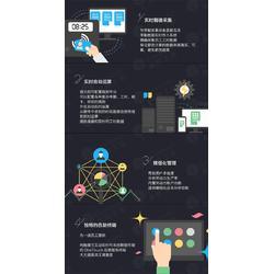 考勤系统、考勤、盖雅信息图片