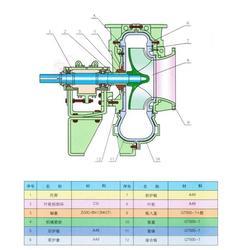 潍坊脱硫泵_石灰石脱硫泵_锅炉脱硫泵除尘器图片