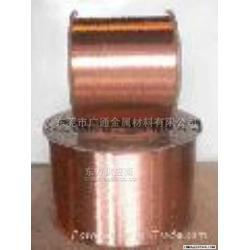 铜包铝镁图片