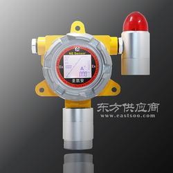 高精度nh3氨气报警器图片