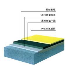 地坪工程、万顺达地坪漆、惠州市专业环氧地坪工程图片