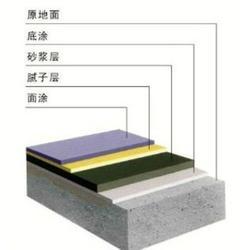 自流平地坪漆、万顺达地坪漆、惠东县自流平地坪漆报价及工艺图片