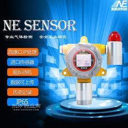 固定式工业用氨气NH3气体报警器图片