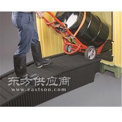 ENPAC 平开型聚乙烯圆桶储存安全柜图片