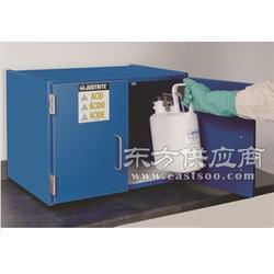 可燃溶液防火安全柜图片