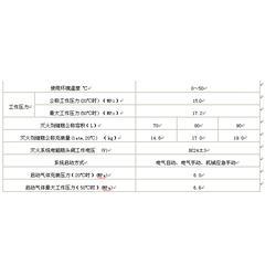 气体灭火系统|苏州庄生节能科技(在线咨询)|气体灭火系统公司图片
