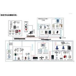 苏州庄生节能科技(图),变电站辅助系统平台,变电站辅助系统图片