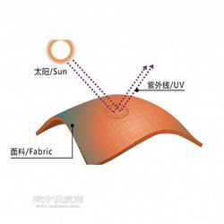 阴离子型汽车面料耐光牢度提升,抗紫外线整理剂,低用量高效率图片