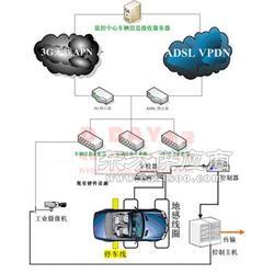 交警局停车场信息采集报送系统 交管局停车场监管系统图片