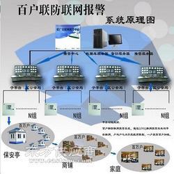 视频联网报警平台特色欣广安供应图片