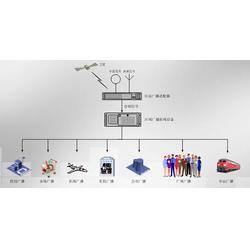 山东应急广播适配器,菘天科技,应急广播适配器经销商图片