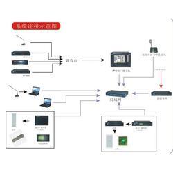 菘天科技(多图)数字无线广播系统特点-云南数字无线广播系统图片